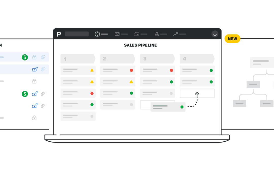 Online-Vertriebsberatung - Pipedrive - Bereiche nebeneinander dargestellt
