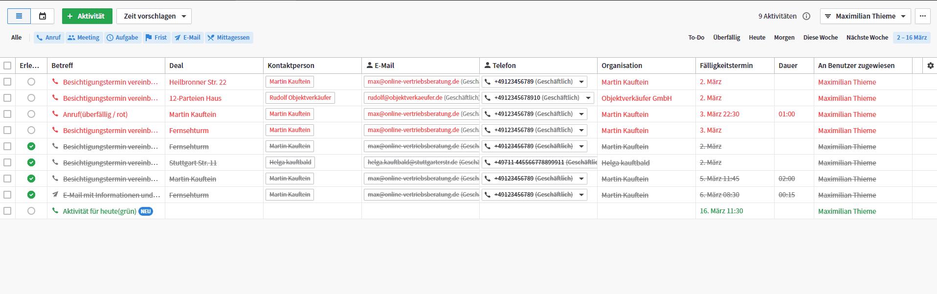 Online-Vertriebsberatung - Pipedrive CRM Übersicht der Aktivitäten