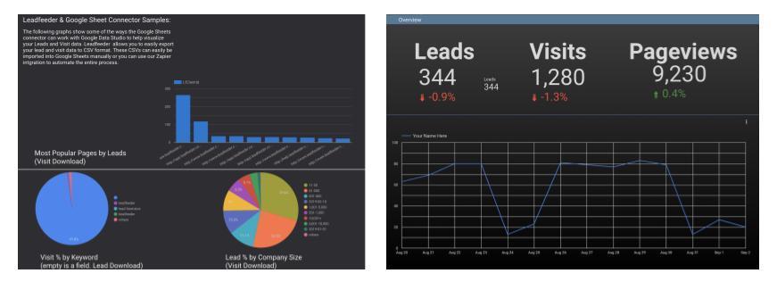 Online-Vertriebsberatung: Bild von Daten aus Leadfeeder die im Google Data Studio genutzt werden