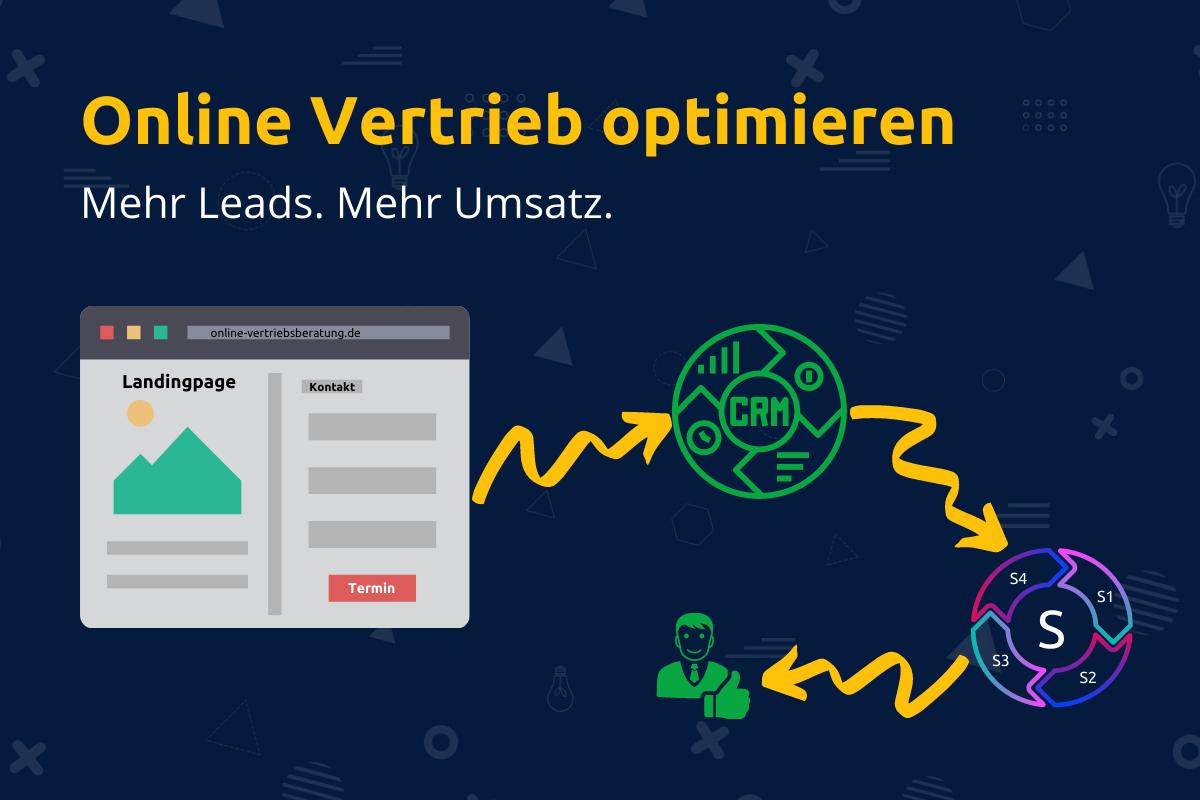 Online-Vertriebsberatung - Bild für BlogBeitrag Online Vertrieb optimieren