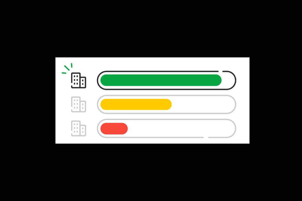 Online-Vertriebsberatung - Website Besucher ermitteln und bewerten