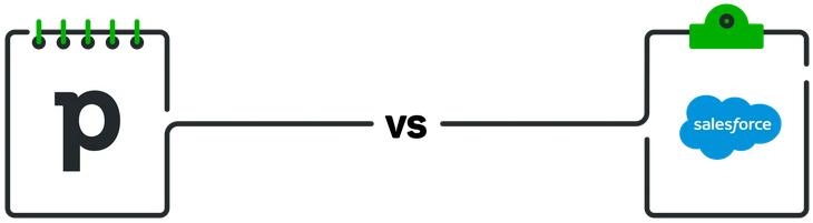 Online-Vertriebsberatung - Pipedrive vs Salesforce