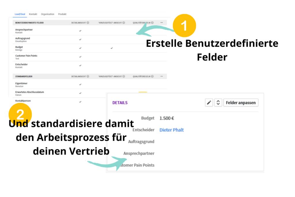 Online-Vertriebsberatung - Vertriebsprozess definieren und Leadgenerierung mit benutzerdefinierte Felder in Pipedrive optimeren